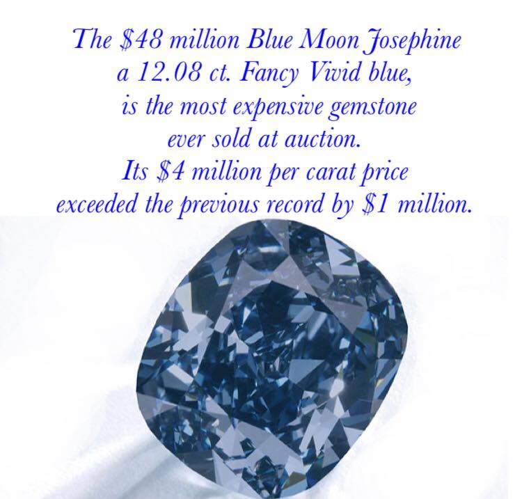 Most expensive gemstone ever.